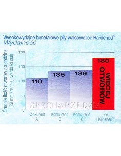 HITACHI ŻYŁKA KWADRATOWA DO KOS I PODKASZAREK 2,4MM X 343M