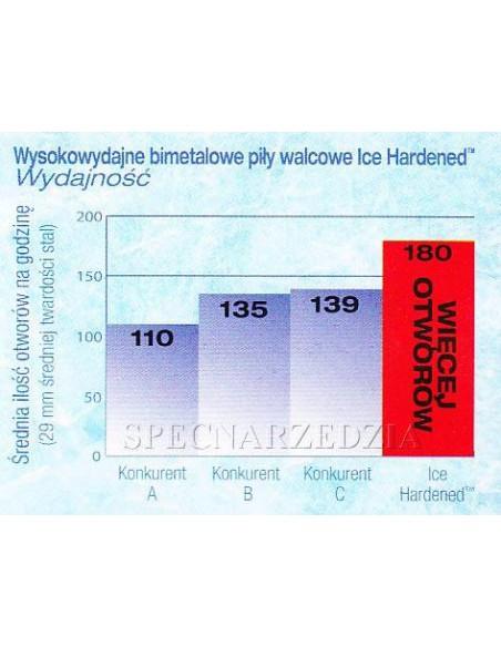 HITACHI ŻYŁKA KWADRATOWA DO KOS I PODKASZAREK 3,0MM X 132M