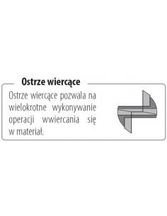 Milwaukee PZ1 25mm bity profesjonalne
