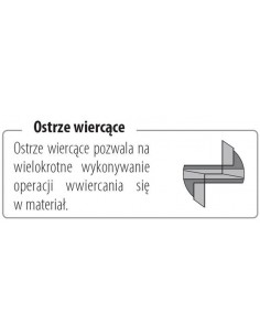 Milwaukee wiertło kręte 20x460 mm